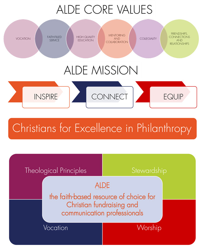 Values and Mission Graphics